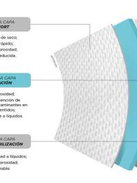 Mascarilla Reutilizable Impetus en blanco